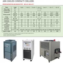HLTC氣冷機英文